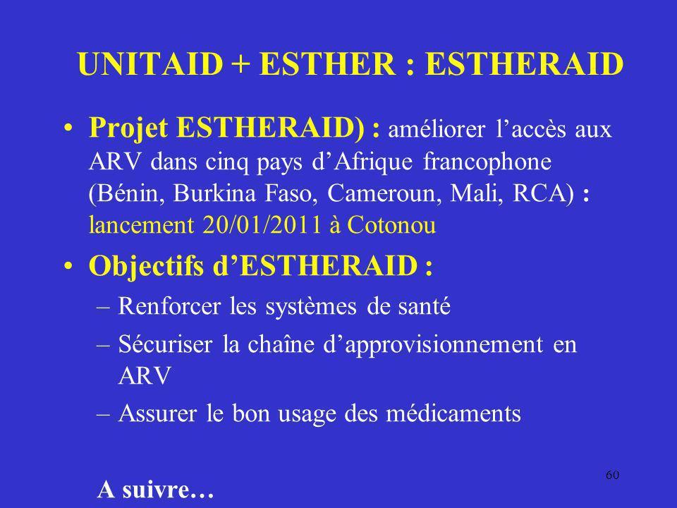 UNITAID + ESTHER : ESTHERAID Projet ESTHERAID) : améliorer laccès aux ARV dans cinq pays dAfrique francophone (Bénin, Burkina Faso, Cameroun, Mali, RC