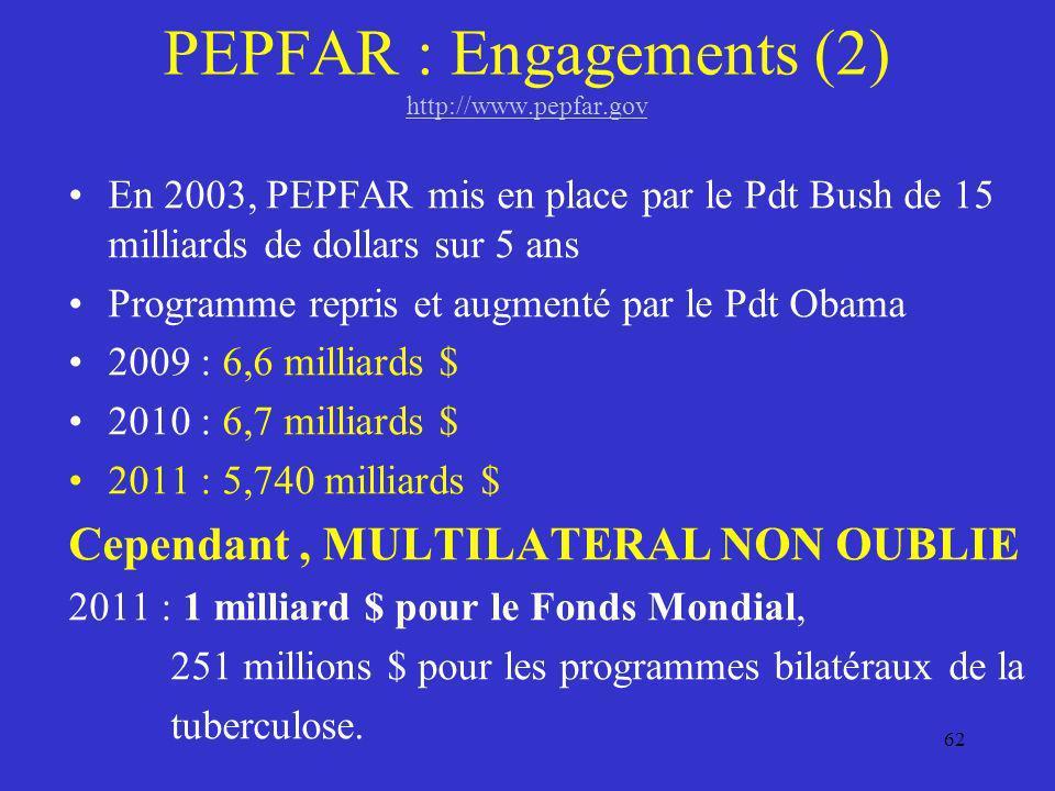 PEPFAR : Engagements (2) http://www.pepfar.gov http://www.pepfar.gov En 2003, PEPFAR mis en place par le Pdt Bush de 15 milliards de dollars sur 5 ans