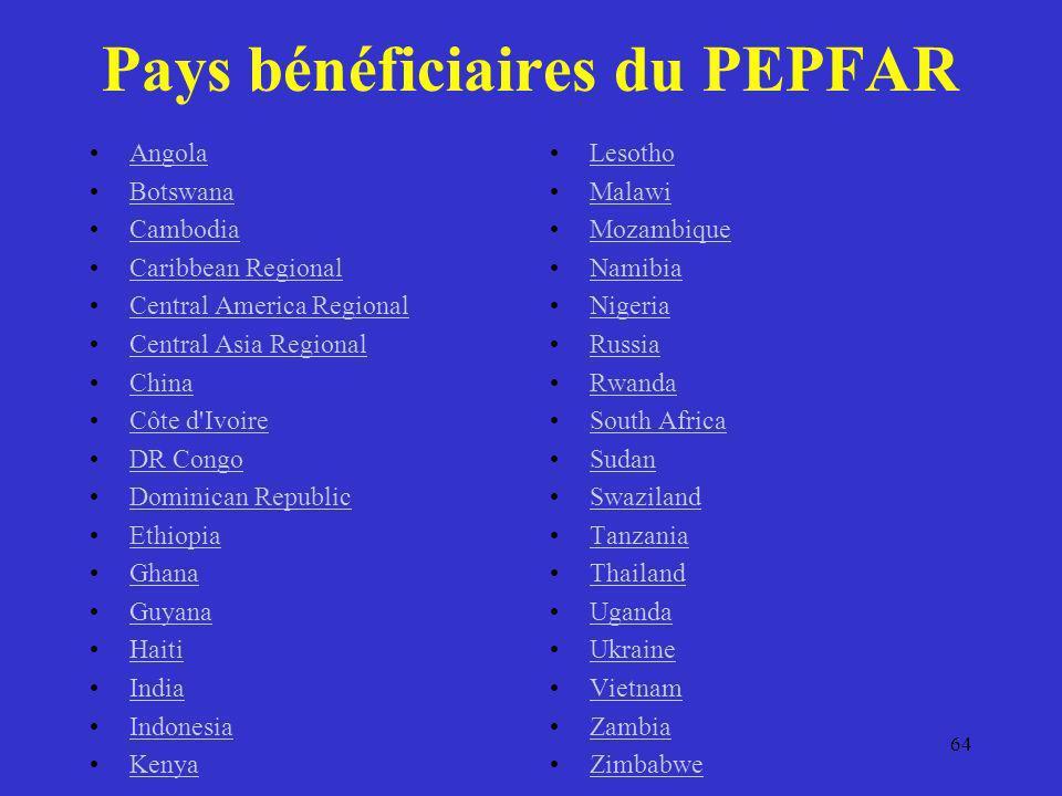 Pays bénéficiaires du PEPFAR Angola Botswana Cambodia Caribbean Regional Central America Regional Central Asia Regional China Côte d'Ivoire DR Congo D