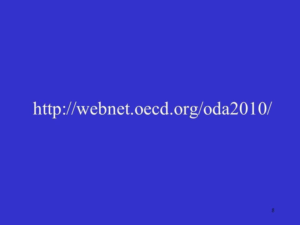 http://webnet.oecd.org/oda2010/ 8