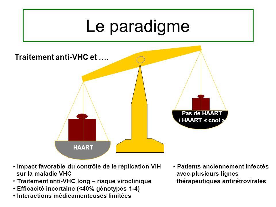 + HAART Pas de HAART / HAART « cool » Le paradigme Impact favorable du contrôle de le réplication VIH sur la maladie VHC Traitement anti-VHC long – risque viroclinique Efficacité incertaine (<40% génotypes 1-4) Interactions médicamenteuses limitées Patients anciennement infectés avec plusieurs lignes thérapeutiques antirétrovirales Traitement anti-VHC et ….