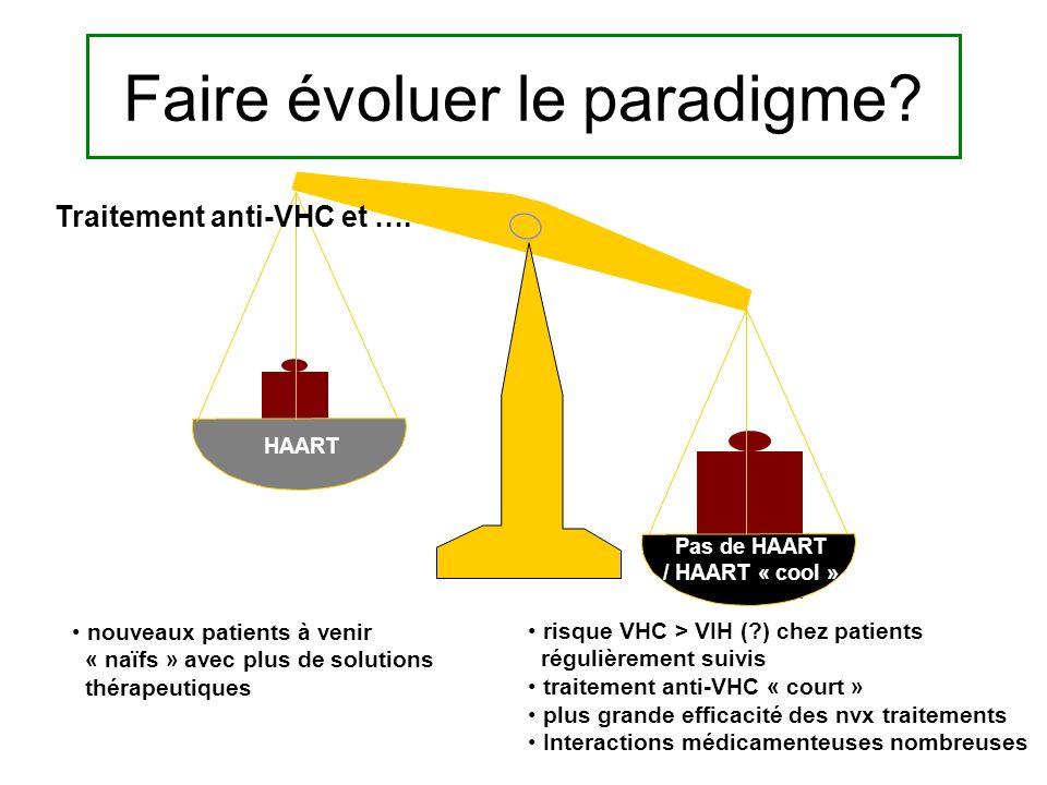 + Pas de HAART / HAART « cool » HAART Faire évoluer le paradigme.