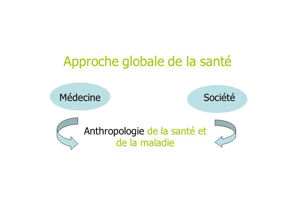Approche globale de la santé Médecine Société Anthropologie de la santé et de la maladie