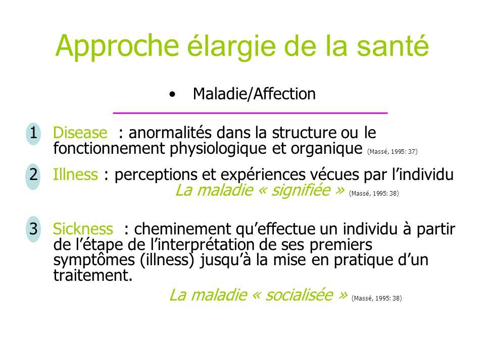 Approche élargie de la santé Maladie/Affection 1 Disease : anormalités dans la structure ou le fonctionnement physiologique et organique (Massé, 1995: