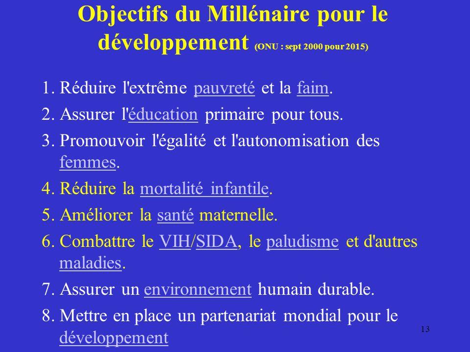 Objectifs du Millénaire pour le développement (ONU : sept 2000 pour 2015) 1.