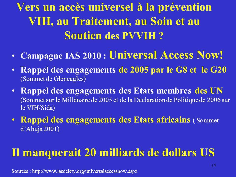 Vers un accès universel à la prévention VIH, au Traitement, au Soin et au Soutien des PVVIH .
