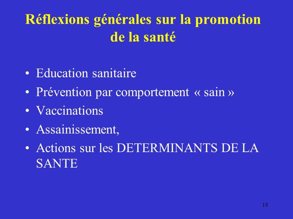 Réflexions générales sur la promotion de la santé Education sanitaire Prévention par comportement « sain » Vaccinations Assainissement, Actions sur les DETERMINANTS DE LA SANTE 18