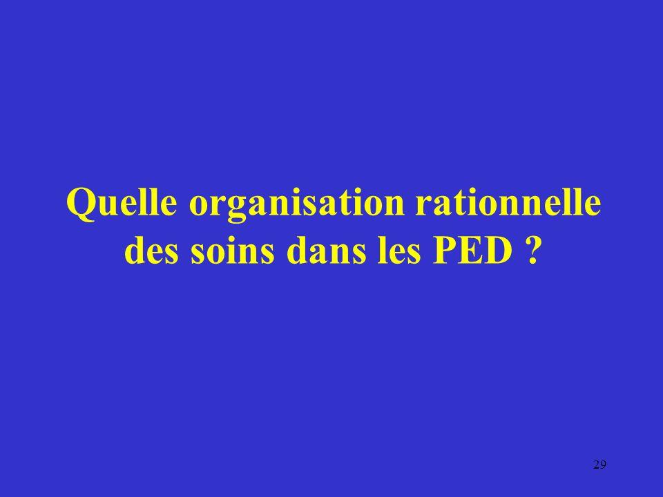 Quelle organisation rationnelle des soins dans les PED ? 29