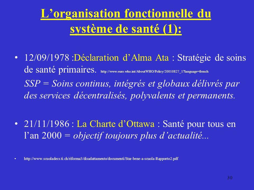 Lorganisation fonctionnelle du système de santé (1): 12/09/1978 :Déclaration dAlma Ata : Stratégie de soins de santé primaires.