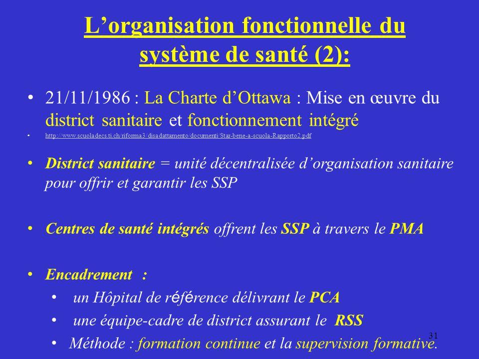 31 Lorganisation fonctionnelle du système de santé (2): 21/11/1986 : La Charte dOttawa : Mise en œuvre du district sanitaire et fonctionnement intégré http://www.scuoladecs.ti.ch/riforma3/disadattamento/documenti/Star-bene-a-scuola-Rapporto2.pdf District sanitaire = unité décentralisée dorganisation sanitaire pour offrir et garantir les SSP Centres de santé intégrés offrent les SSP à travers le PMA Encadrement : un Hôpital de r é f é rence délivrant le PCA une équipe-cadre de district assurant le RSS Méthode : formation continue et la supervision formative.