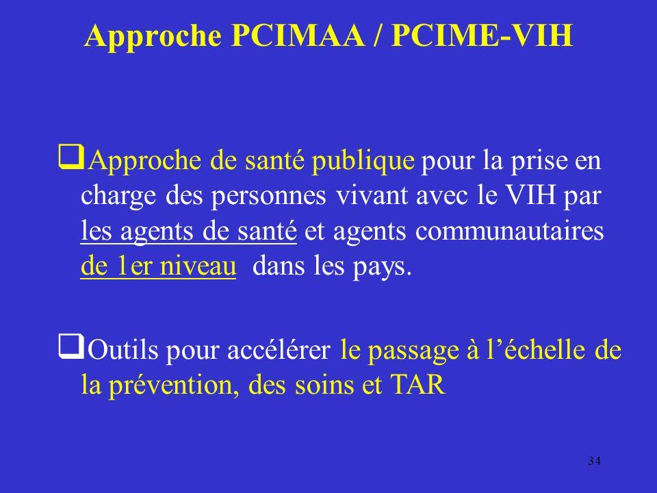 34 Approche PCIMAA / PCIME-VIH Approche de santé publique pour la prise en charge des personnes vivant avec le VIH par les agents de santé et agents communautaires de 1er niveau dans les pays.