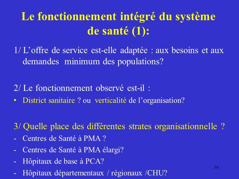 Le fonctionnement intégré du système de santé (1): 1/ Loffre de service est-elle adaptée : aux besoins et aux demandes minimum des populations.