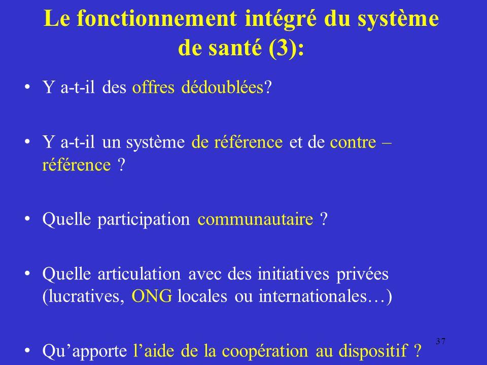 Le fonctionnement intégré du système de santé (3): Y a-t-il des offres dédoublées.