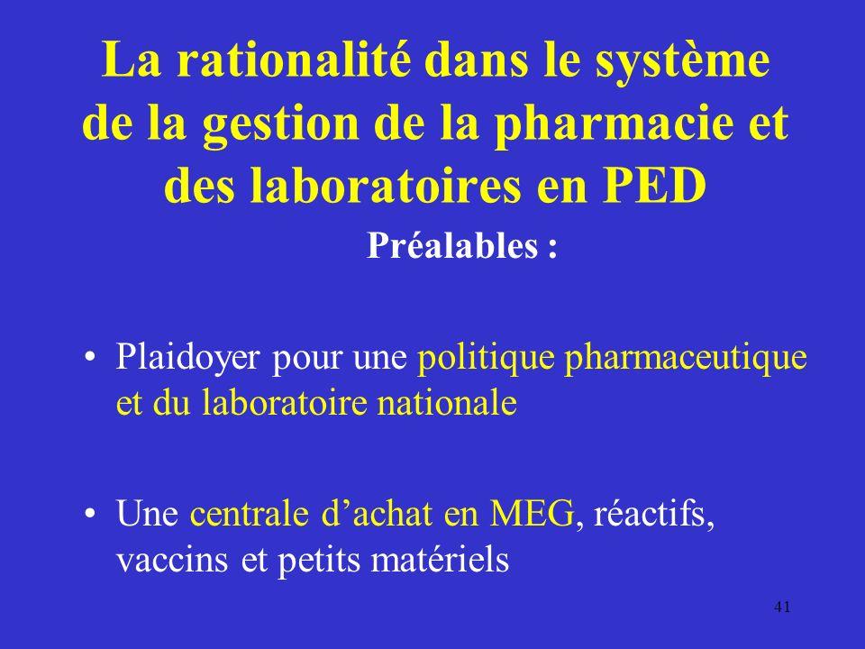 41 La rationalité dans le système de la gestion de la pharmacie et des laboratoires en PED Préalables : Plaidoyer pour une politique pharmaceutique et du laboratoire nationale Une centrale dachat en MEG, réactifs, vaccins et petits matériels