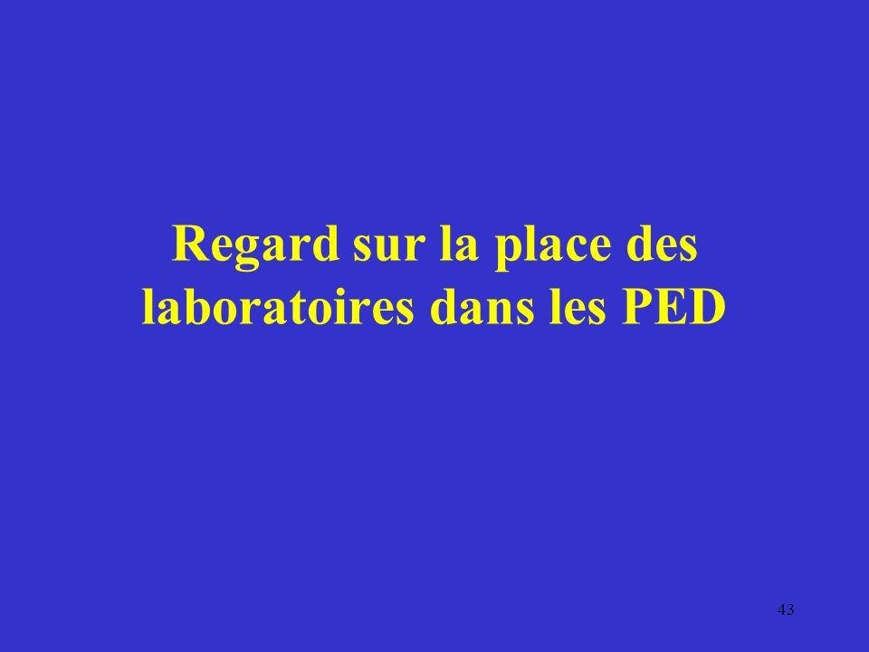 Regard sur la place des laboratoires dans les PED 43