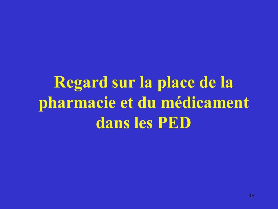 49 Regard sur la place de la pharmacie et du médicament dans les PED