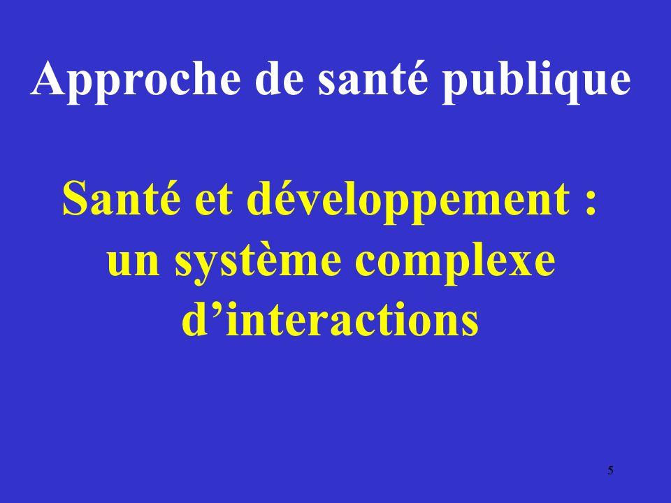 55 Approche de santé publique Santé et développement : un système complexe dinteractions