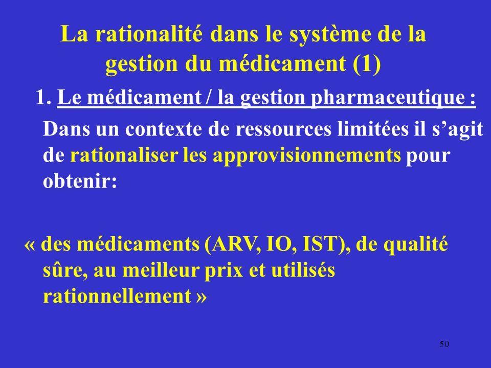 La rationalité dans le système de la gestion du médicament (1) 1.