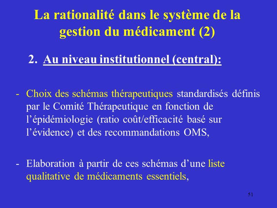 La rationalité dans le système de la gestion du médicament (2) 2.