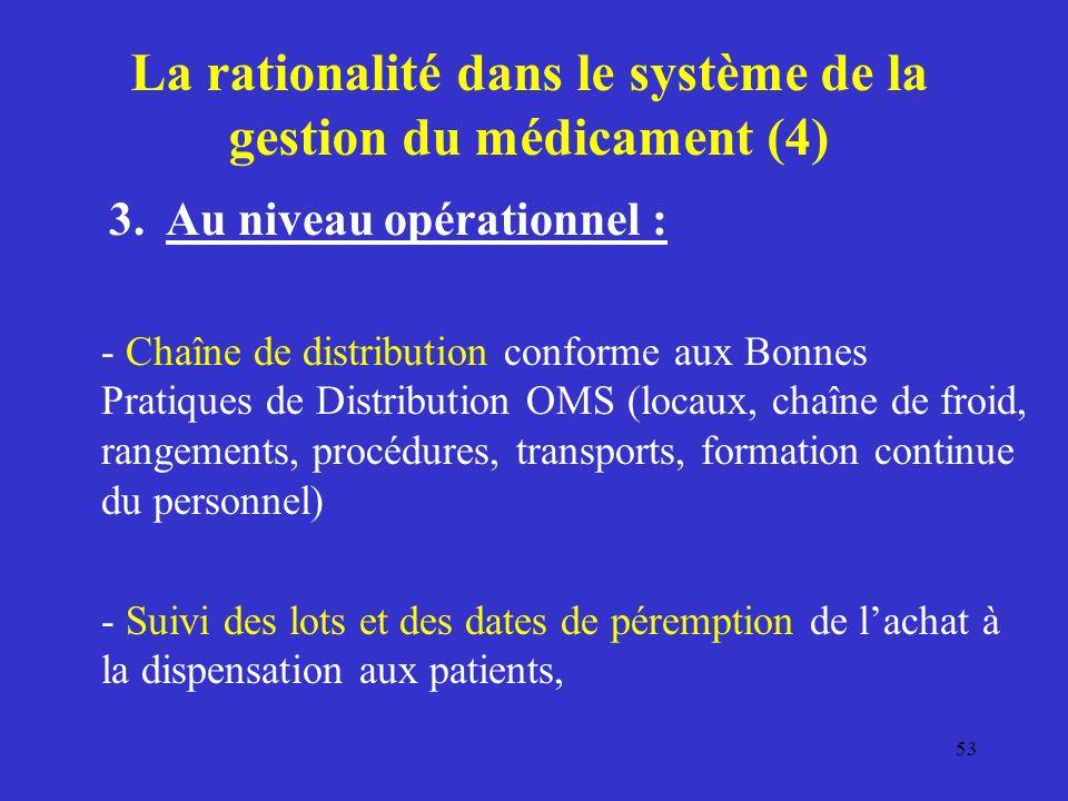 La rationalité dans le système de la gestion du médicament (4) 3.