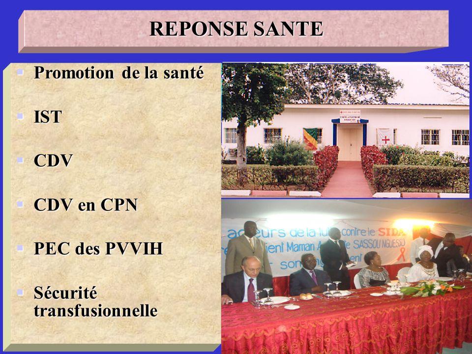57 REPONSE SANTE Promotion de la santé Promotion de la santé IST IST CDV CDV CDV en CPN CDV en CPN PEC des PVVIH PEC des PVVIH Sécurité transfusionnelle Sécurité transfusionnelle