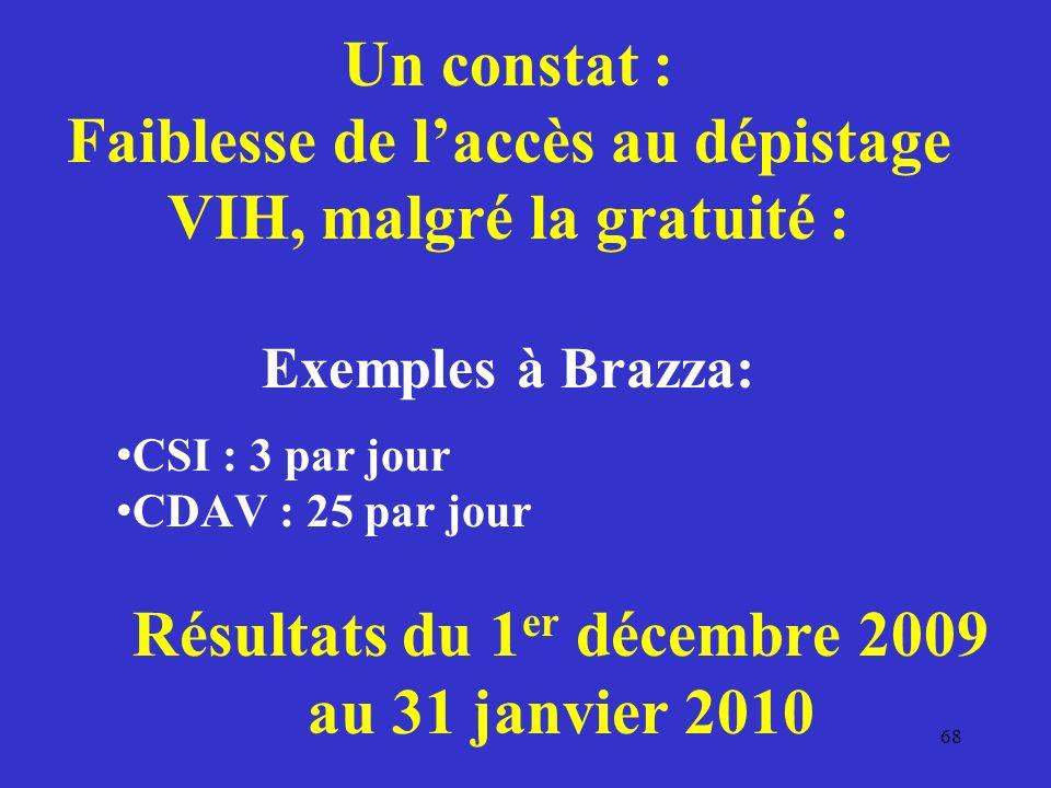 68 Un constat : Faiblesse de laccès au dépistage VIH, malgré la gratuité : Exemples à Brazza: CSI : 3 par jour CDAV : 25 par jour Résultats du 1 er décembre 2009 au 31 janvier 2010