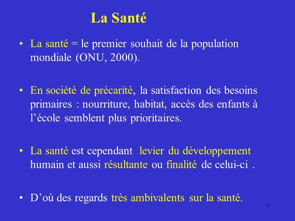 La santé = le premier souhait de la population mondiale (ONU, 2000).