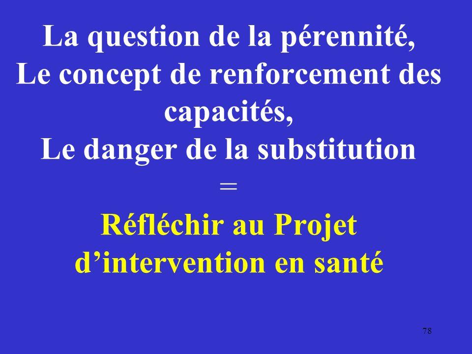 La question de la pérennité, Le concept de renforcement des capacités, Le danger de la substitution = Réfléchir au Projet dintervention en santé 78