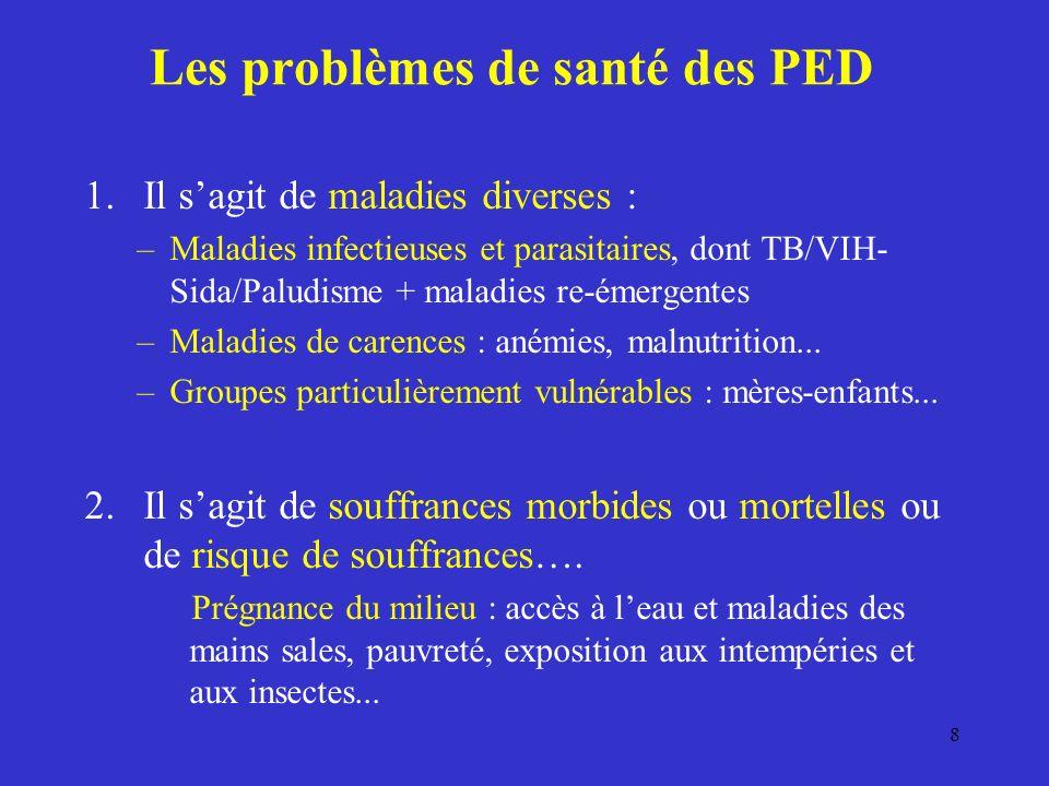 Les problèmes de santé des PED 1.Il sagit de maladies diverses : –Maladies infectieuses et parasitaires, dont TB/VIH- Sida/Paludisme + maladies re-émergentes –Maladies de carences : anémies, malnutrition...