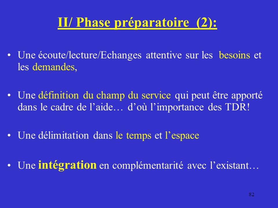 II/ Phase préparatoire (2): Une écoute/lecture/Echanges attentive sur les besoins et les demandes, Une définition du champ du service qui peut être apporté dans le cadre de laide… doù limportance des TDR.