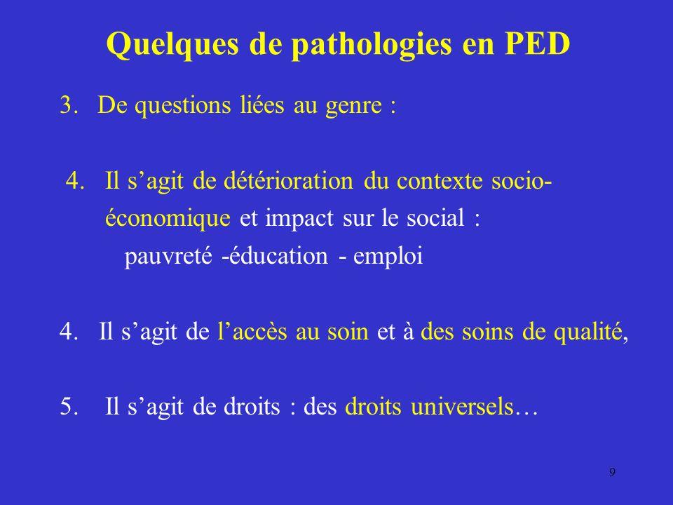 Quelques de pathologies en PED 3.De questions liées au genre : 4.
