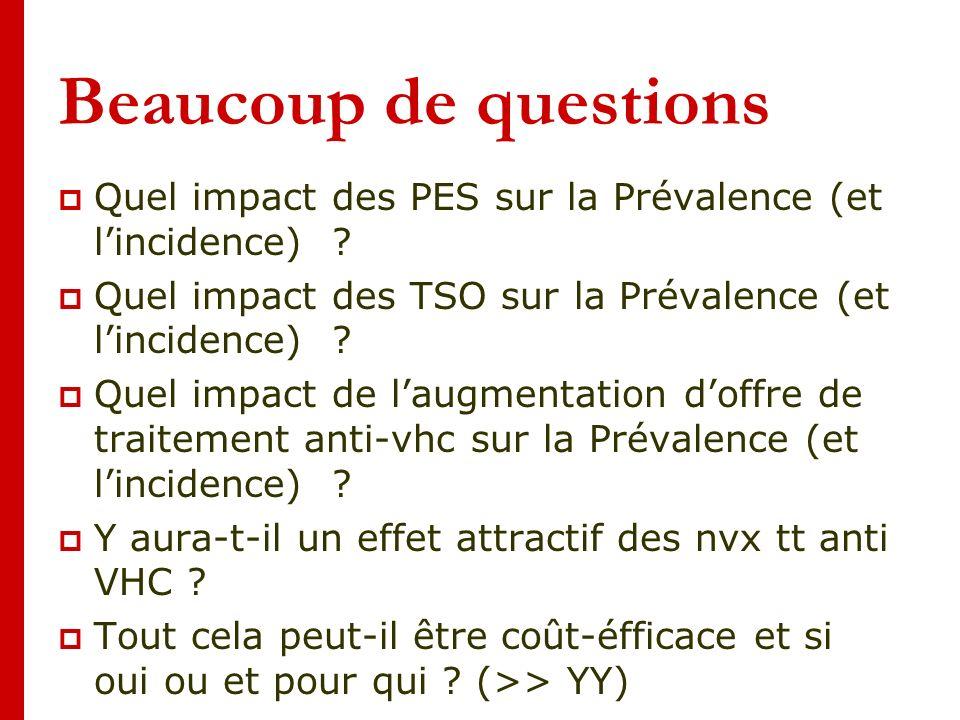 Beaucoup de questions Quel impact des PES sur la Prévalence (et lincidence) .