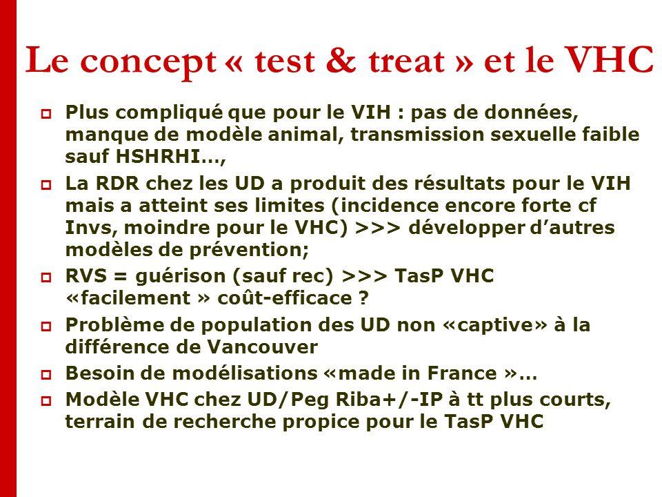Le concept « test & treat » et le VHC Plus compliqué que pour le VIH : pas de données, manque de modèle animal, transmission sexuelle faible sauf HSHRHI…, La RDR chez les UD a produit des résultats pour le VIH mais a atteint ses limites (incidence encore forte cf Invs, moindre pour le VHC) >>> développer dautres modèles de prévention; RVS = guérison (sauf rec) >>> TasP VHC «facilement » coût-efficace .