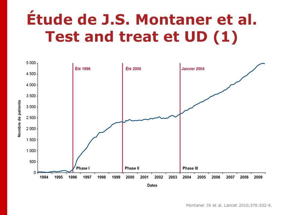 Étude de J.S. Montaner et al. Test and treat et UD (1) Montaner JS et al. Lancet 2010;376:532-9.