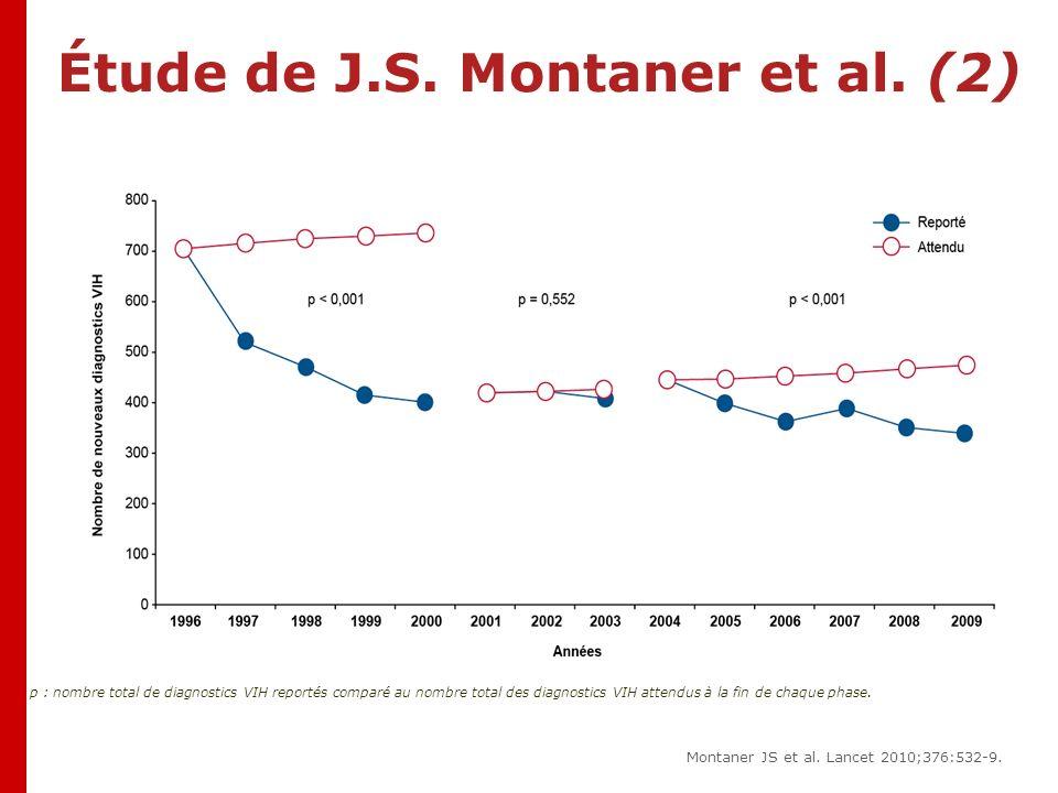 Résultats Étude de J.S. Montaner et al. (2) Montaner JS et al.