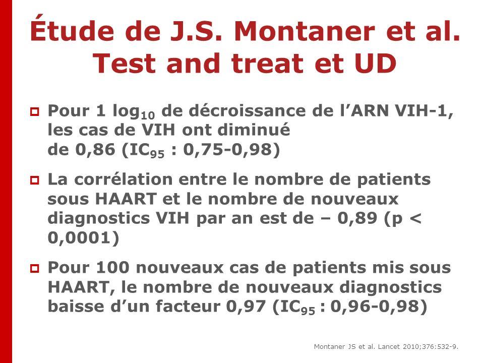 Résultats Pour 1 log 10 de décroissance de lARN VIH-1, les cas de VIH ont diminué de 0,86 (IC 95 : 0,75-0,98) La corrélation entre le nombre de patients sous HAART et le nombre de nouveaux diagnostics VIH par an est de – 0,89 (p < 0,0001) Pour 100 nouveaux cas de patients mis sous HAART, le nombre de nouveaux diagnostics baisse dun facteur 0,97 (IC 95 : 0,96-0,98) Montaner JS et al.