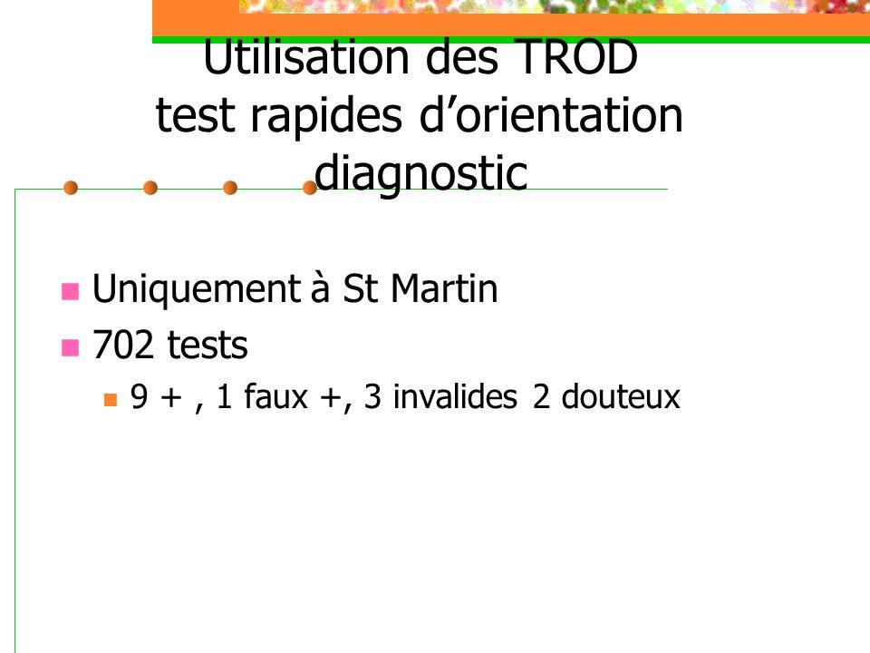 Utilisation des TROD test rapides dorientation diagnostic Uniquement à St Martin 702 tests 9 +, 1 faux +, 3 invalides 2 douteux