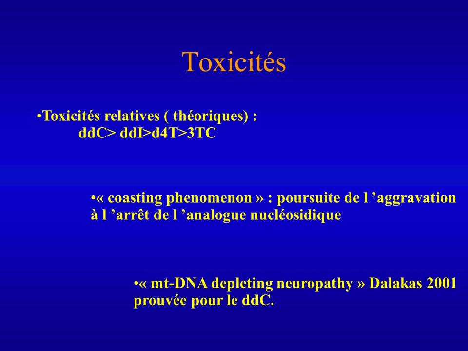 Toxicités Toxicités relatives ( théoriques) : ddC> ddI>d4T>3TC « coasting phenomenon » : poursuite de l aggravation à l arrêt de l analogue nucléosidi
