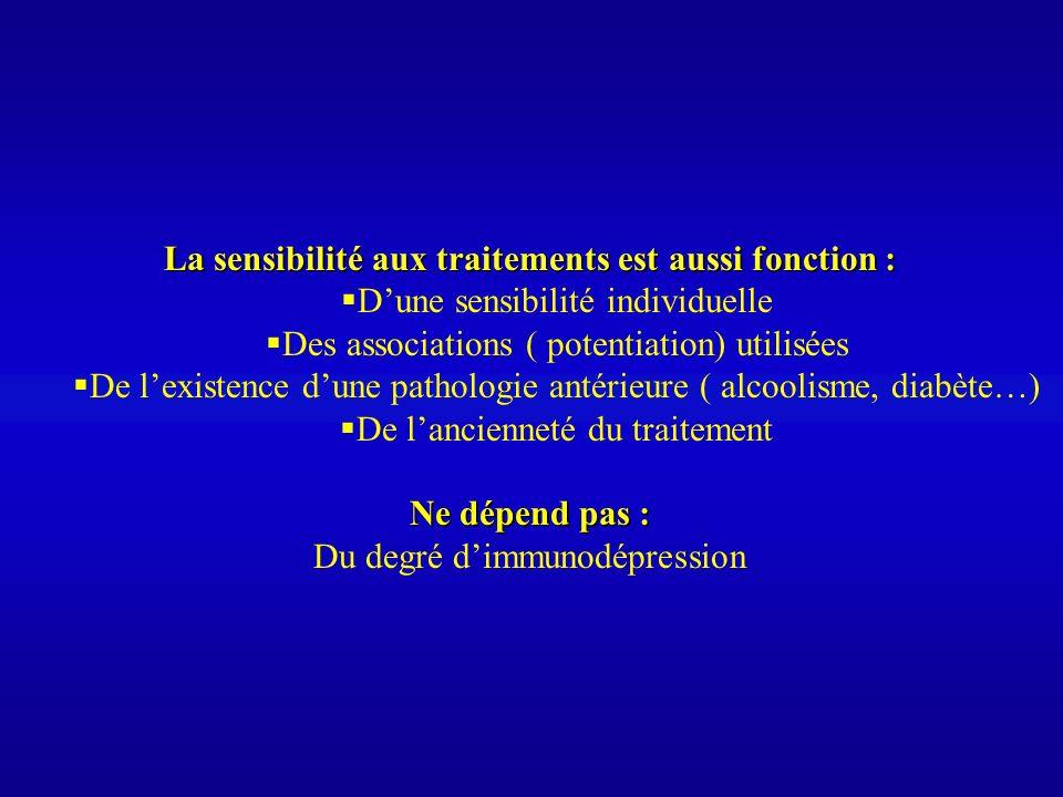La résultante cest la polyneuropathie sensitive distale (d.s.p.) Atteinte sensitive prédominante Abolition des réflexes achilléens Accompagnées de Par/dysesthésies allant de linconfort modeste aux douleurs insomniantes Distinguer ce qui est Neuropathie due au VIH et toxicité médicamenteuse relève de lanalyse clinique : Chronologie des événementsChronologie des événements Vitesse dinstallation Le taux de CD4+ ou la charge virale ninterviennent pasLe taux de CD4+ ou la charge virale ninterviennent pas Lélévation des lactates sériques est un indicateur.