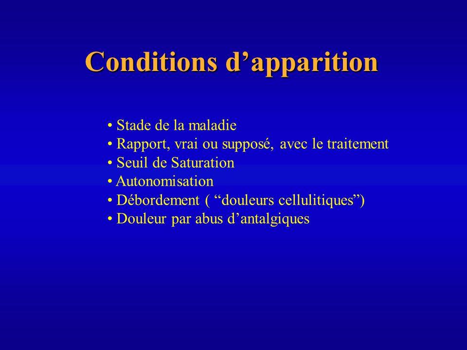 Conditions dapparition Stade de la maladie Rapport, vrai ou supposé, avec le traitement Seuil de Saturation Autonomisation Débordement ( douleurs cell
