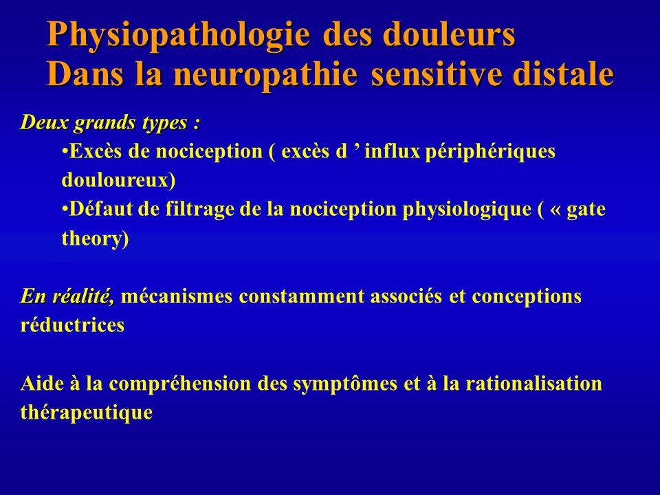 Physiopathologie des douleurs Dans la neuropathie sensitive distale Deux grands types : Excès de nociception ( excès d influx périphériques douloureux