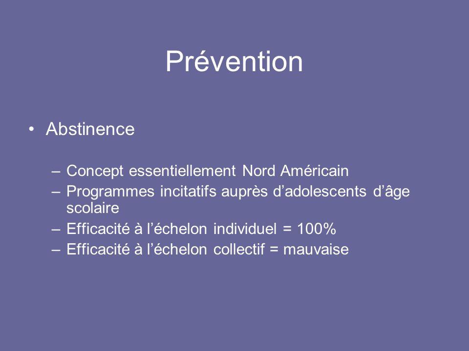 Prévention Abstinence –Concept essentiellement Nord Américain –Programmes incitatifs auprès dadolescents dâge scolaire –Efficacité à léchelon individuel = 100% –Efficacité à léchelon collectif = mauvaise