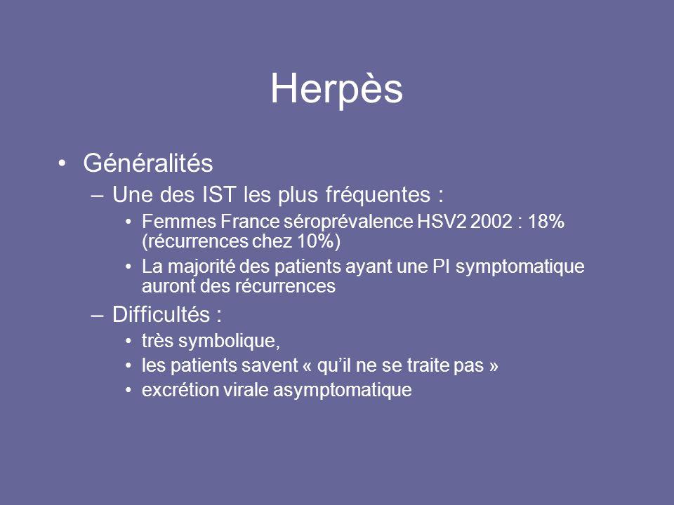 Herpès Généralités –Une des IST les plus fréquentes : Femmes France séroprévalence HSV2 2002 : 18% (récurrences chez 10%) La majorité des patients ayant une PI symptomatique auront des récurrences –Difficultés : très symbolique, les patients savent « quil ne se traite pas » excrétion virale asymptomatique