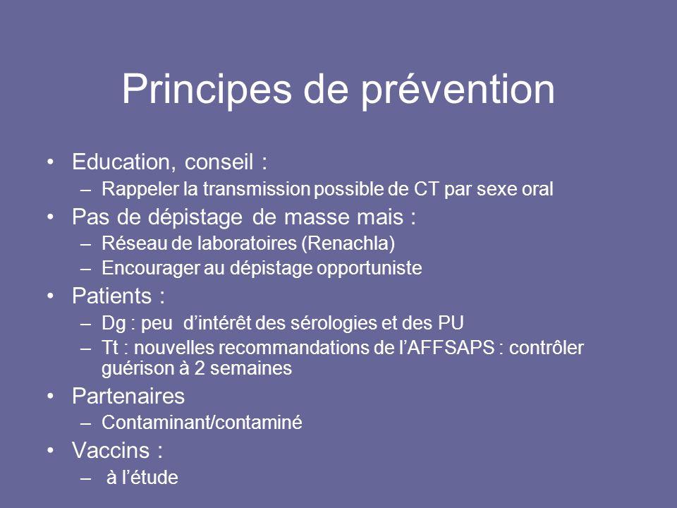 Principes de prévention Education, conseil : –Rappeler la transmission possible de CT par sexe oral Pas de dépistage de masse mais : –Réseau de laboratoires (Renachla) –Encourager au dépistage opportuniste Patients : –Dg : peu dintérêt des sérologies et des PU –Tt : nouvelles recommandations de lAFFSAPS : contrôler guérison à 2 semaines Partenaires –Contaminant/contaminé Vaccins : – à létude