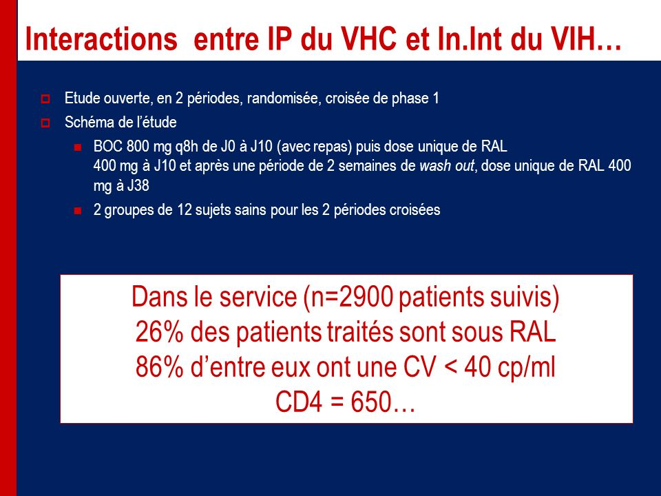 Interactions entre IP du VHC et In.Int du VIH… Etude ouverte, en 2 périodes, randomisée, croisée de phase 1 Schéma de létude BOC 800 mg q8h de J0 à J10 (avec repas) puis dose unique de RAL 400 mg à J10 et après une période de 2 semaines de wash out, dose unique de RAL 400 mg à J38 2 groupes de 12 sujets sains pour les 2 périodes croisées Dans le service (n=2900 patients suivis) 26% des patients traités sont sous RAL 86% dentre eux ont une CV < 40 cp/ml CD4 = 650…