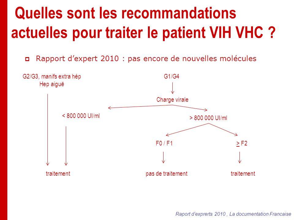 Quelles sont les recommandations actuelles pour traiter le patient VIH VHC .