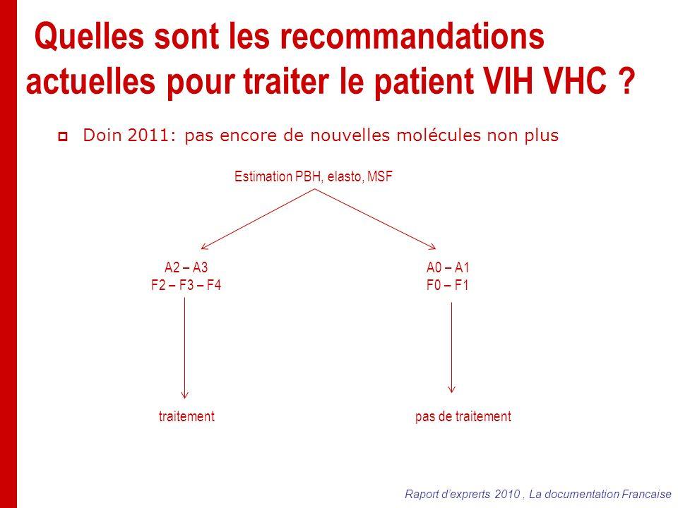 Doin 2011: pas encore de nouvelles molécules non plus Raport dexprerts 2010, La documentation Francaise Estimation PBH, elasto, MSF traitement A2 – A3 F2 – F3 – F4 A0 – A1 F0 – F1 pas de traitement Quelles sont les recommandations actuelles pour traiter le patient VIH VHC ?
