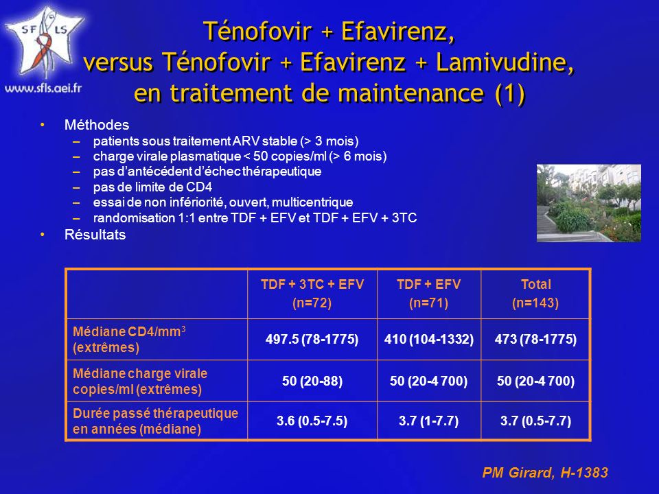 Ténofovir + Efavirenz, versus Ténofovir + Efavirenz + Lamivudine, en traitement de maintenance (1) Méthodes –patients sous traitement ARV stable (> 3