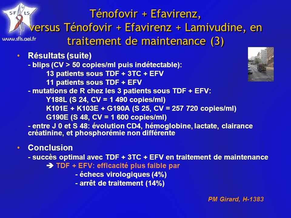 Ténofovir + Efavirenz, versus Ténofovir + Efavirenz + Lamivudine, en traitement de maintenance (3) Résultats (suite) - blips (CV > 50 copies/ml puis indétectable): 13 patients sous TDF + 3TC + EFV 11 patients sous TDF + EFV - mutations de R chez les 3 patients sous TDF + EFV: Y188L (S 24, CV = 1 490 copies/ml) K101E + K103E + G190A (S 25, CV = 257 720 copies/ml) G190E (S 48, CV = 1 600 copies/ml) - entre J 0 et S 48: évolution CD4, hémoglobine, lactate, clairance créatinine, et phosphorémie non différente Conclusion - succès optimal avec TDF + 3TC + EFV en traitement de maintenance TDF + EFV: efficacité plus faible par - échecs virologiques (4%) - arrêt de traitement (14%) PM Girard, H-1383