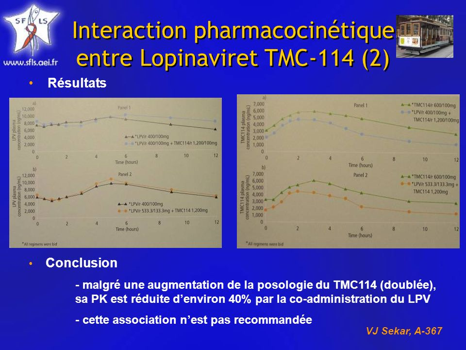 Interaction pharmacocinétique entre Lopinaviret TMC-114 (2) Conclusion - malgré une augmentation de la posologie du TMC114 (doublée), sa PK est réduite denviron 40% par la co-administration du LPV - cette association nest pas recommandée Résultats VJ Sekar, A-367